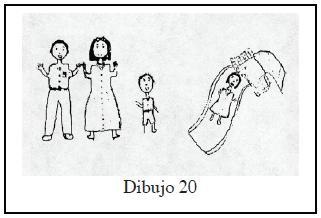 Dibujo infantil y comprensin escnica anlisis crtico