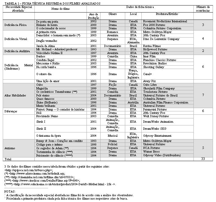Tabelas Tecnicas Pdf 1993