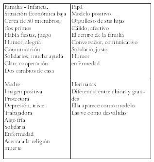 Resiliencia La Historia De Ana Y Luis