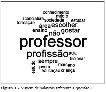 Percepção De Professores Do Ensino Médio Acerca Da Motivação