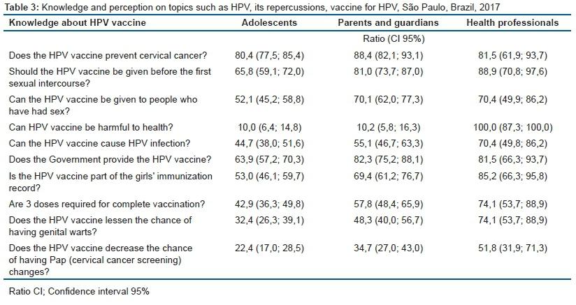 hpv vaccine m nd pris