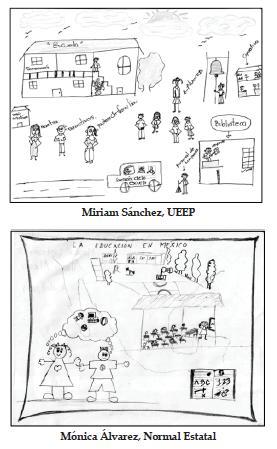 Visiones y Representaciones de Estudiantes a Través del Dibujo