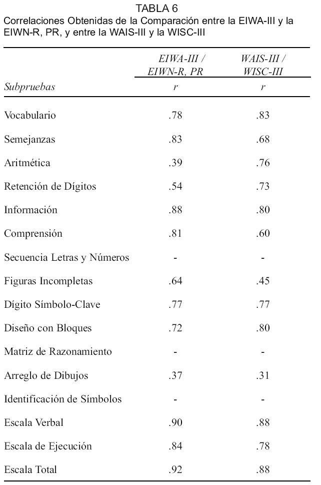 VALORACION INTEGRAL DEL ADULTO MAYOR A PARTIR DE ESCALAS