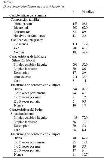 Cuestionario de calculadora de sustancia adolescente