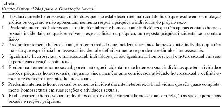 Significado heterosexual relationships