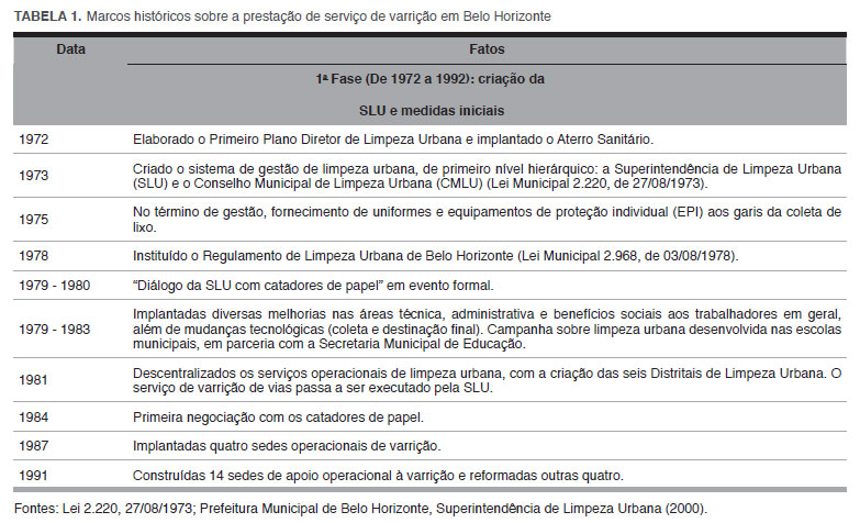 Revista Psicologia - Limpeza urbana: o contexto institucional e a <b>...</b> 2014