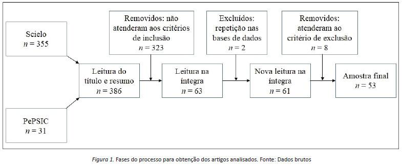 Cultura Organizacional Revisão Sistemática Da Literatura