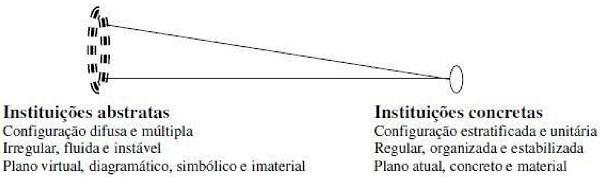Exame da Motilidade Ocular - Centro Mdico Fellet