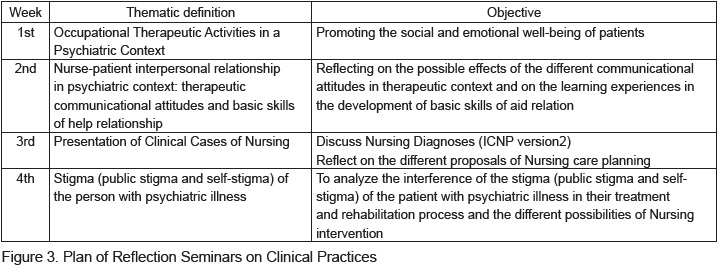 Education in mental health and psychiatric nursing at the