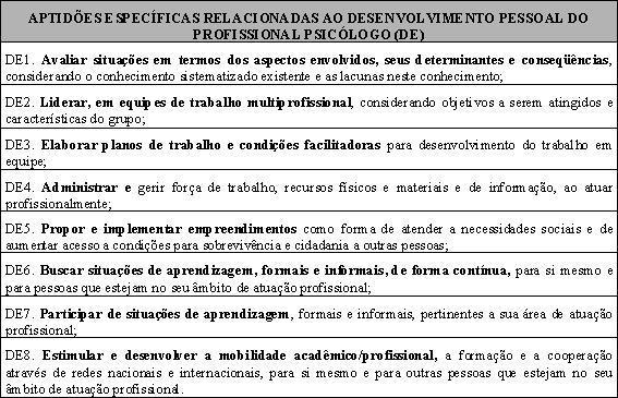 graduação em psicologia o projeto da ufscaranexo 1 \u2013 lista das competências e habilidades (aptidões) definidas no perfil do profissional a ser formado no curso de psicologia da ufscar