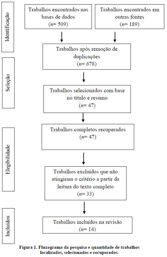 CDIGO DE TICA MDICA - Portal Mdico