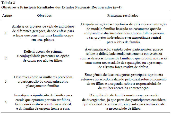 Black pages escort
